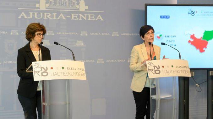 Alrededor de 160 personas con Covid activo en Euskadi no podrán votar y si lo hacen cometerán delito,